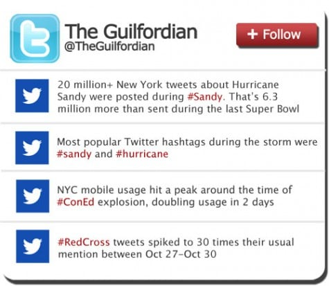 Floods and power outages: Sandy strikes Northeast