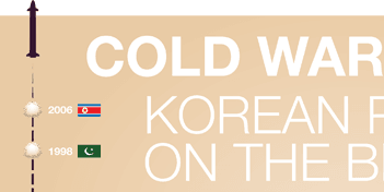Cold War shivers: Korean peninsula on the brink
