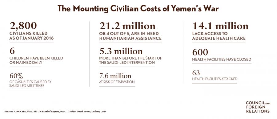 Let%E2%80%99s+talk+about+Yemen%2C+U.S.+involvement
